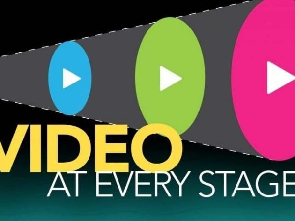 Effective Marketing Videos for Every Stage