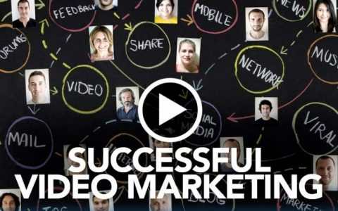 Secrets of Successful Video Marketing